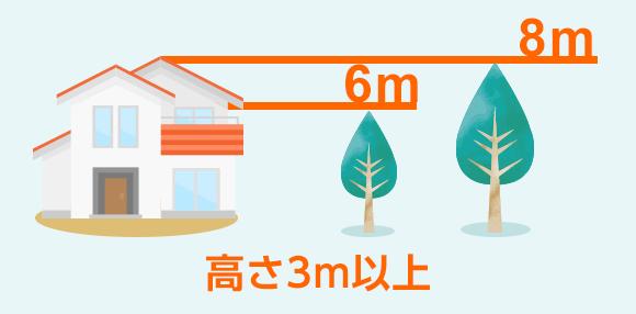 大阪の植木手入れ