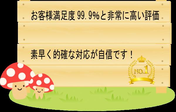 お客様満足度99.9%と非常に高い評価素早く的確な対応が自信です